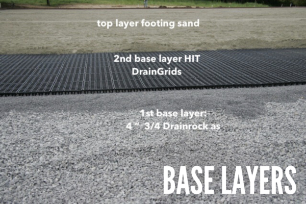 horse arena base layers